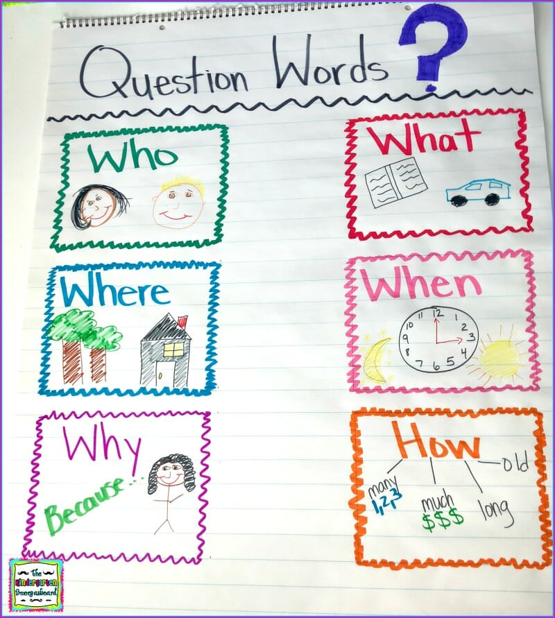 question words anchor chart the kindergarten smorgasboard